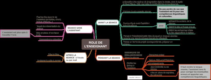 ROLE DE L'ENSEIGNANT.png